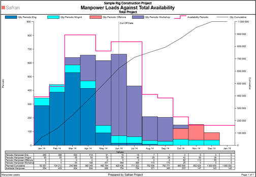 Resource Capacity and Demand-412098-edited.png