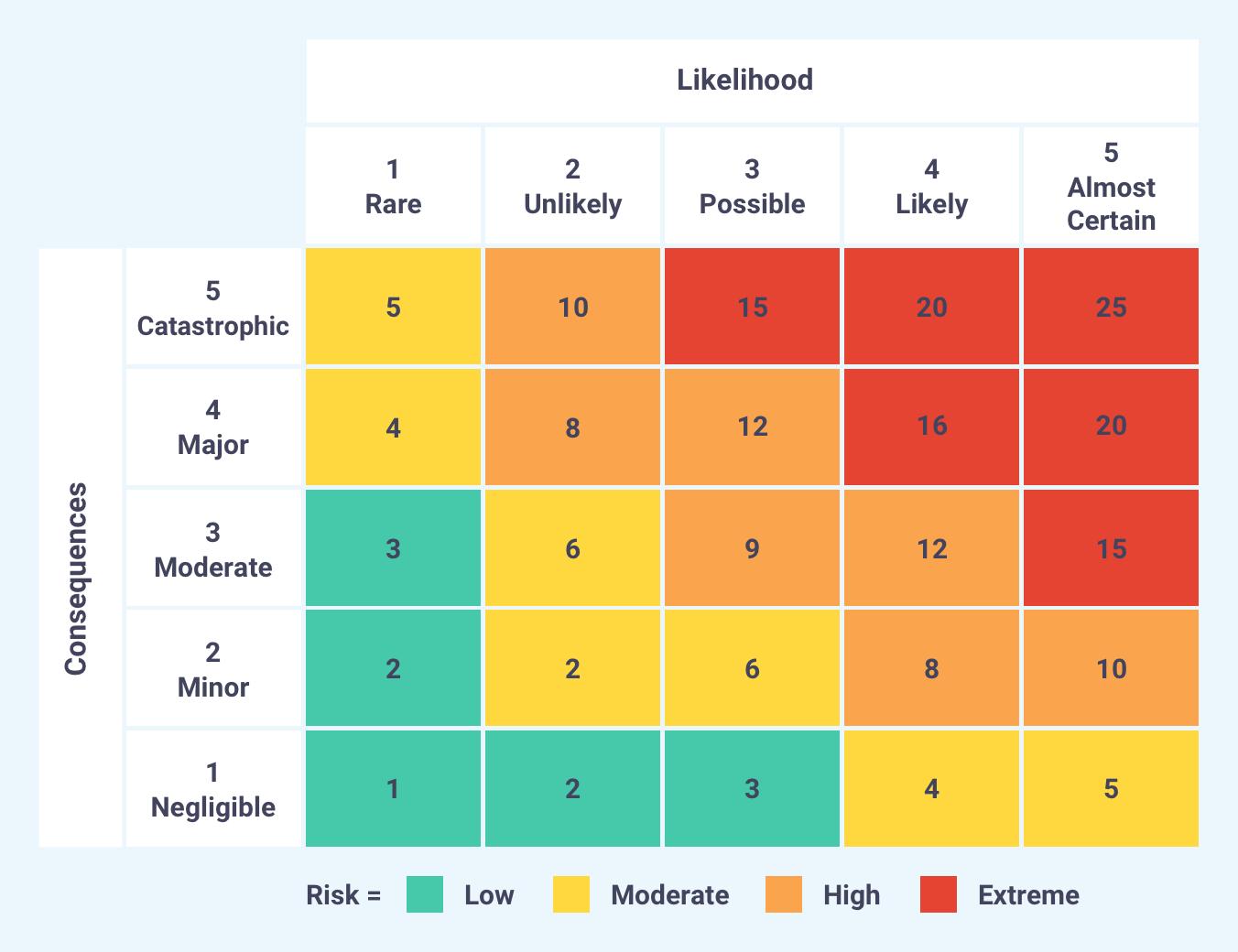 risk-assessment-matrix-example-safran