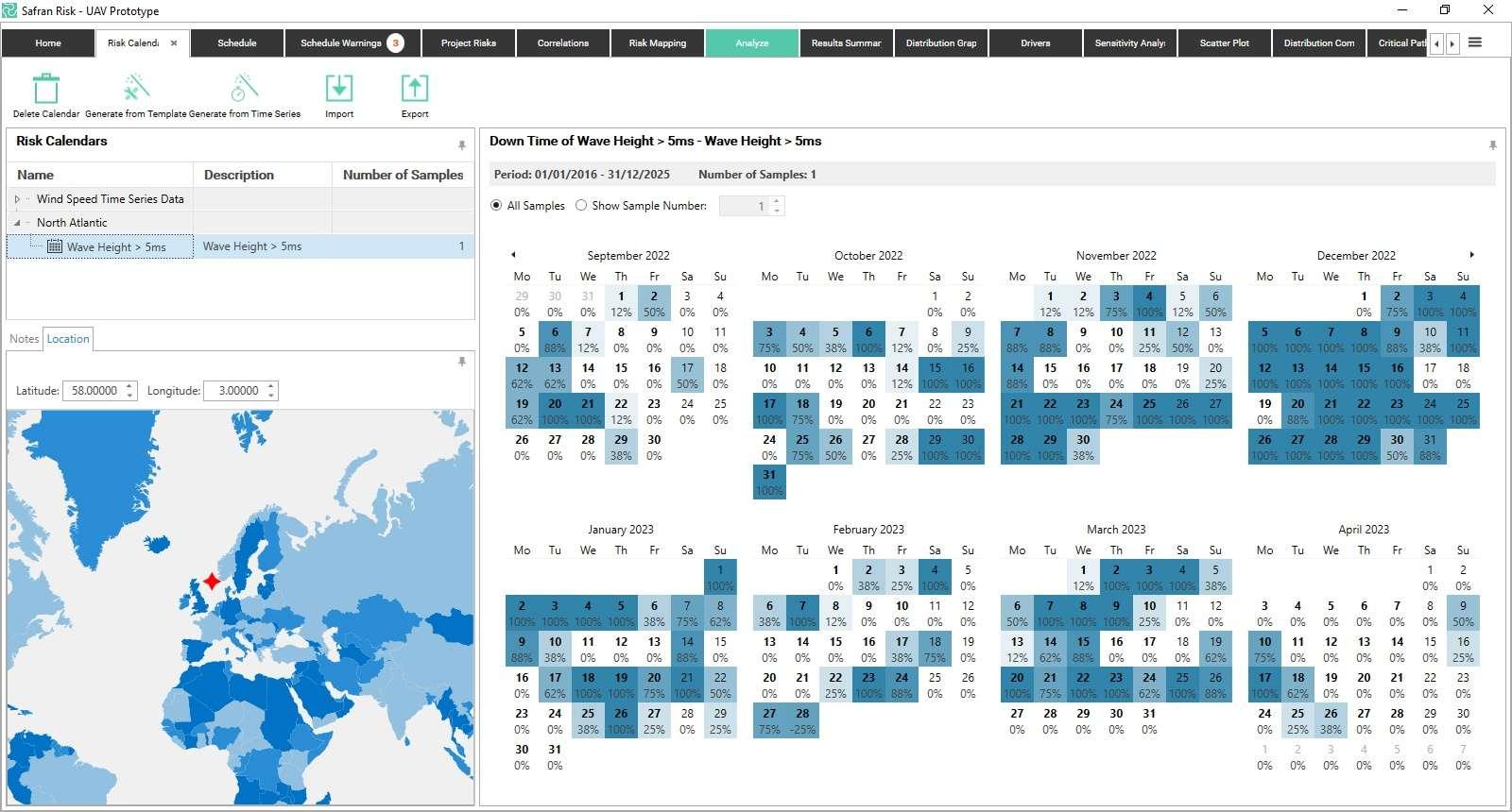 Risk calendars